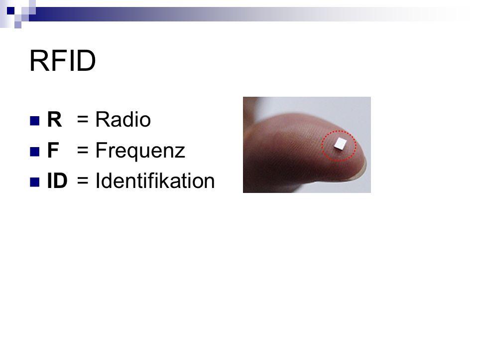 RFID R = Radio F = Frequenz ID = Identifikation