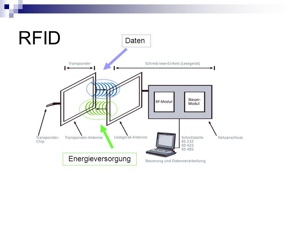 RFID Daten Energieversorgung