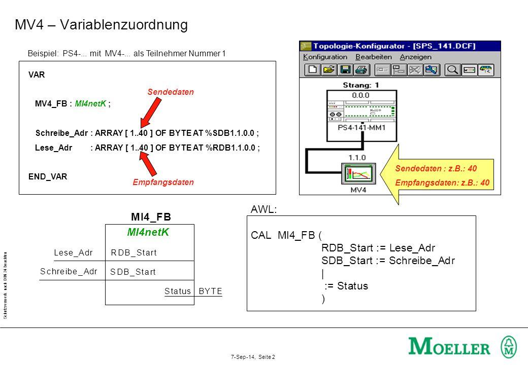 MV4 – Variablenzuordnung