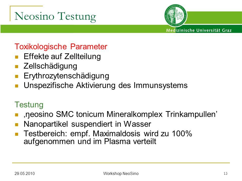 Neosino Testung Toxikologische Parameter Effekte auf Zellteilung