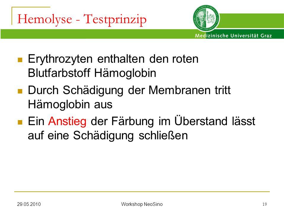 Hemolyse - Testprinzip