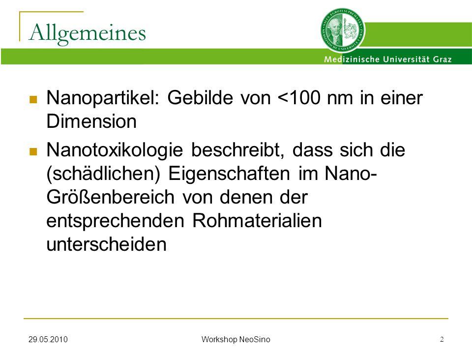 Allgemeines Nanopartikel: Gebilde von <100 nm in einer Dimension