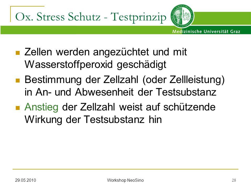 Ox. Stress Schutz - Testprinzip