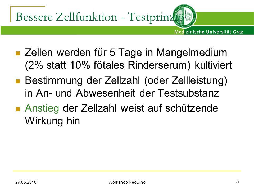 Bessere Zellfunktion - Testprinzip