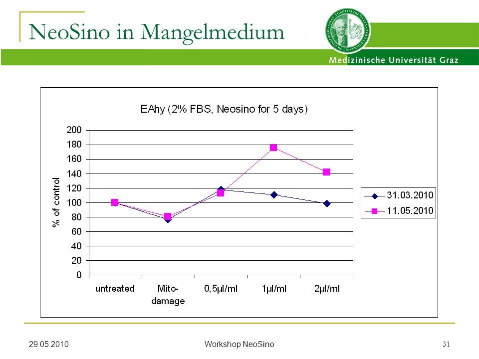 NeoSino in Mangelmedium
