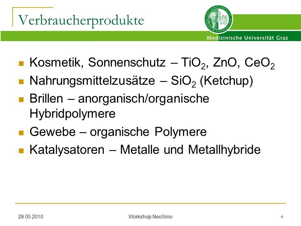Verbraucherprodukte Kosmetik, Sonnenschutz – TiO2, ZnO, CeO2