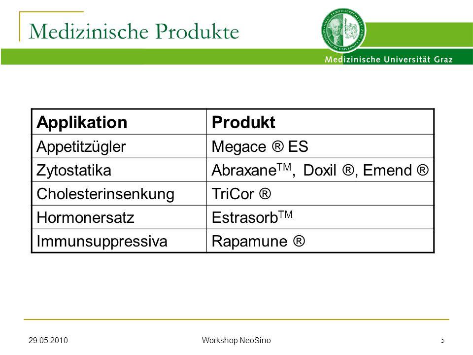 Medizinische Produkte