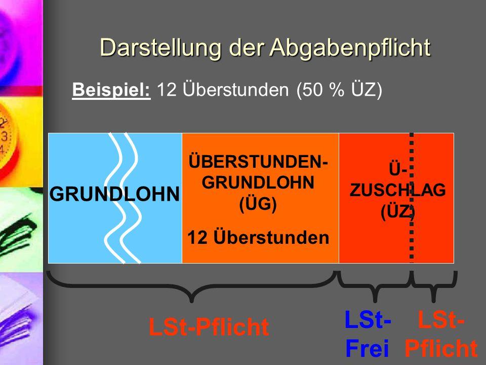 ÜBERSTUNDEN-GRUNDLOHN (ÜG)