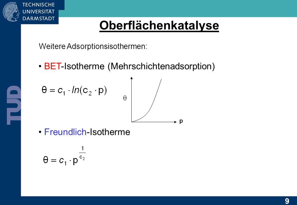 Oberflächenkatalyse BET-Isotherme (Mehrschichtenadsorption)