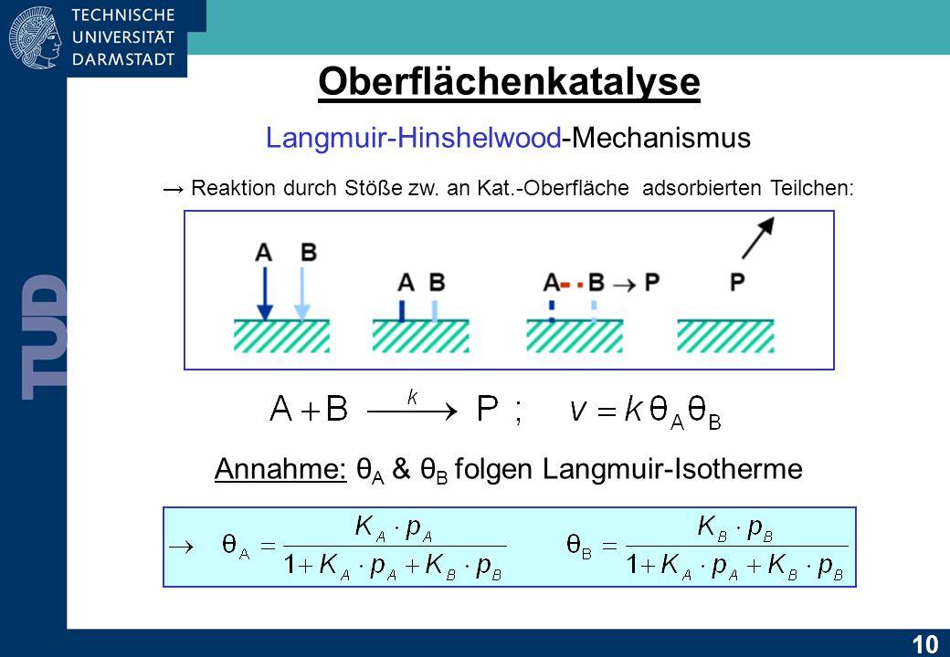 Oberflächenkatalyse Langmuir-Hinshelwood-Mechanismus