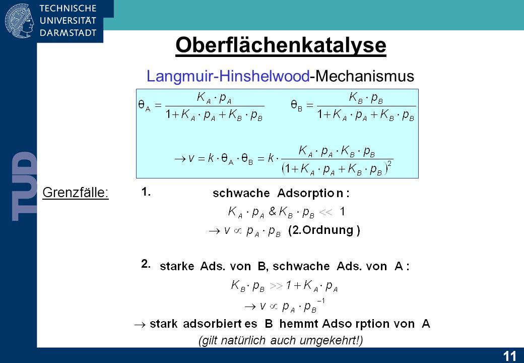 Oberflächenkatalyse Langmuir-Hinshelwood-Mechanismus Grenzfälle: 11 1.