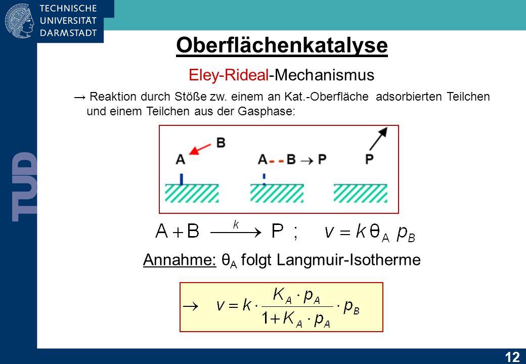 Oberflächenkatalyse Eley-Rideal-Mechanismus