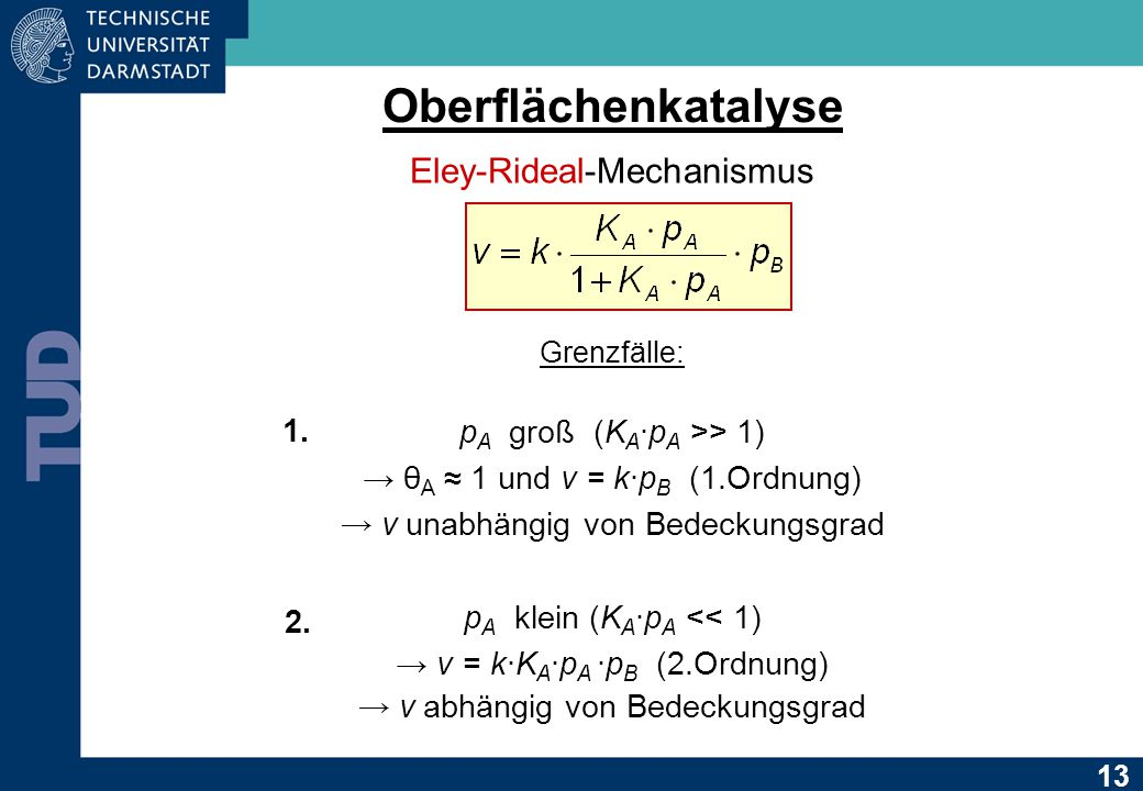 Oberflächenkatalyse Eley-Rideal-Mechanismus 1.