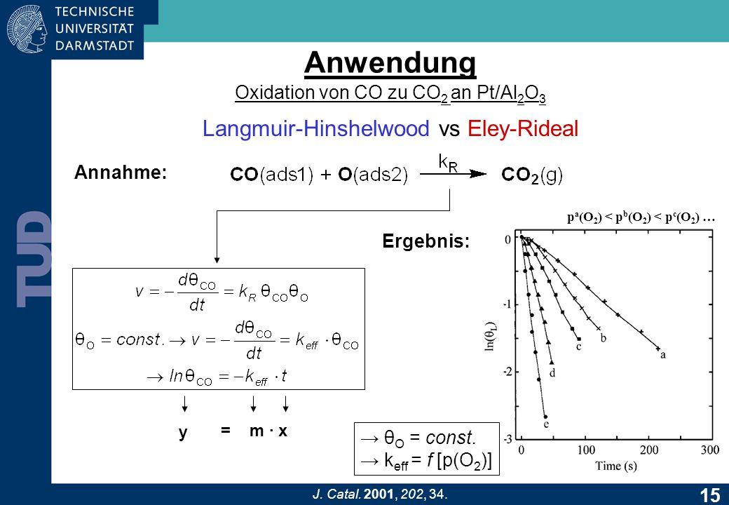 Anwendung Langmuir-Hinshelwood vs Eley-Rideal