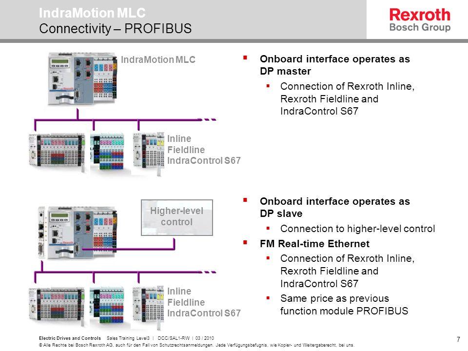 IndraMotion MLC Connectivity – PROFIBUS