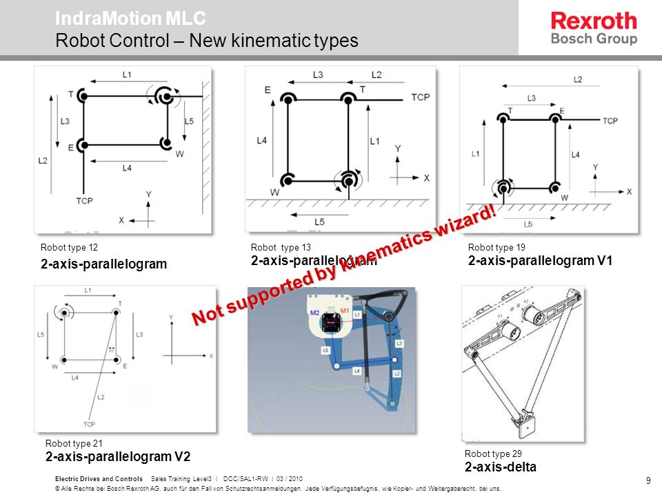 IndraMotion MLC Robot Control – New kinematic types