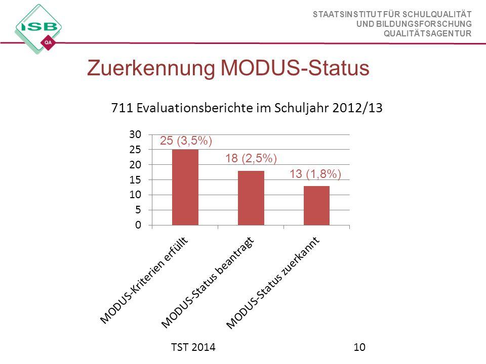 Zuerkennung MODUS-Status