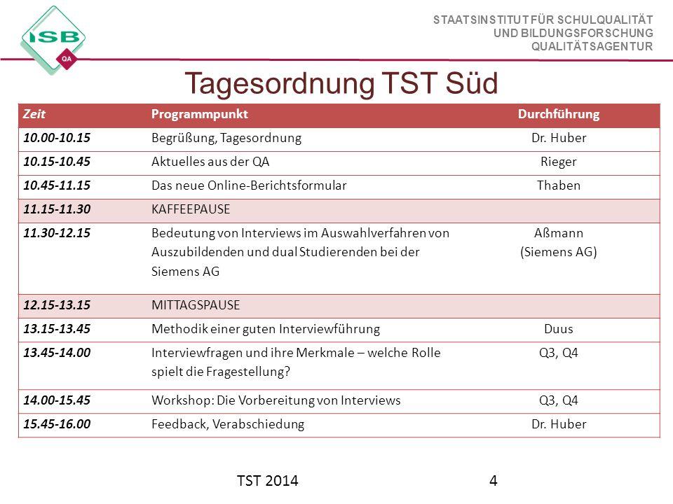 Tagesordnung TST Süd TST 2014 Zeit Programmpunkt Durchführung