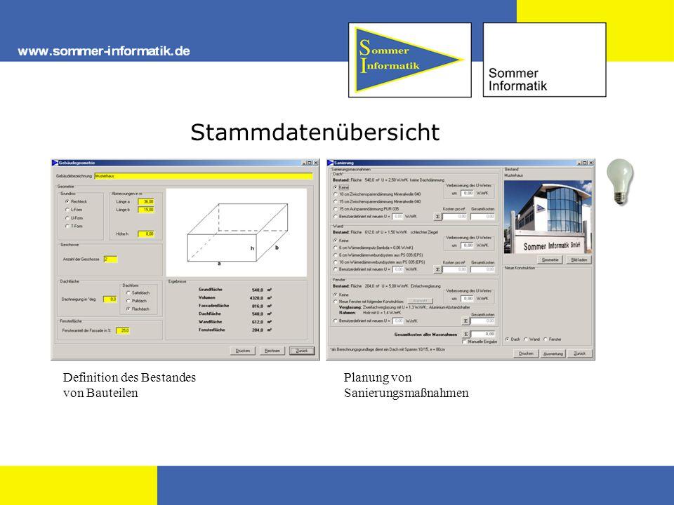 Stammdatenübersicht Definition des Bestandes von Bauteilen