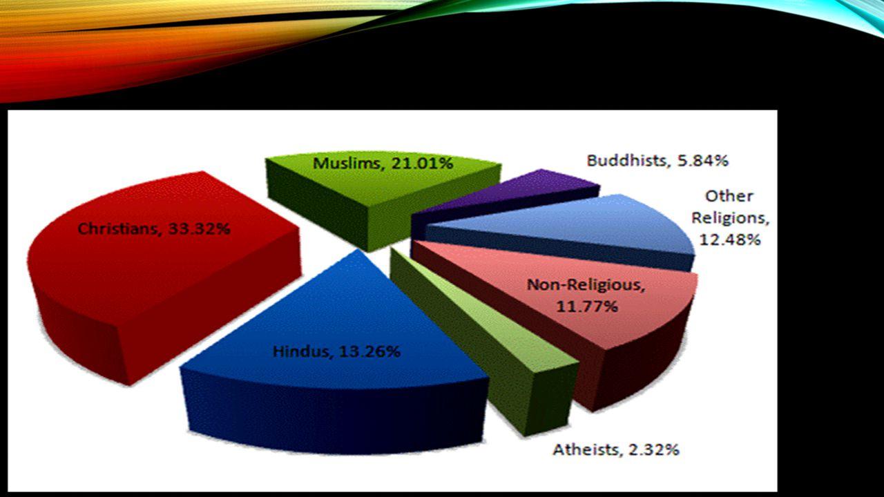 Der Hinduismus ist für mich eine sehr interessante Religion…