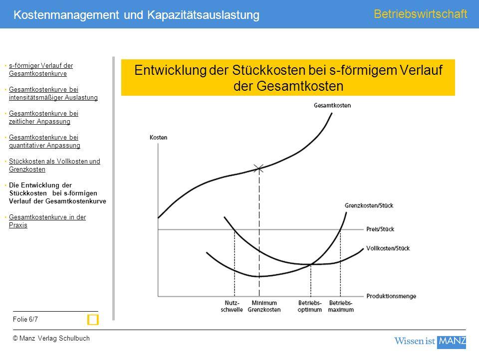 Entwicklung der Stückkosten bei s-förmigem Verlauf der Gesamtkosten