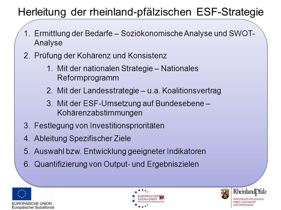 Herleitung der rheinland-pfälzischen ESF-Strategie