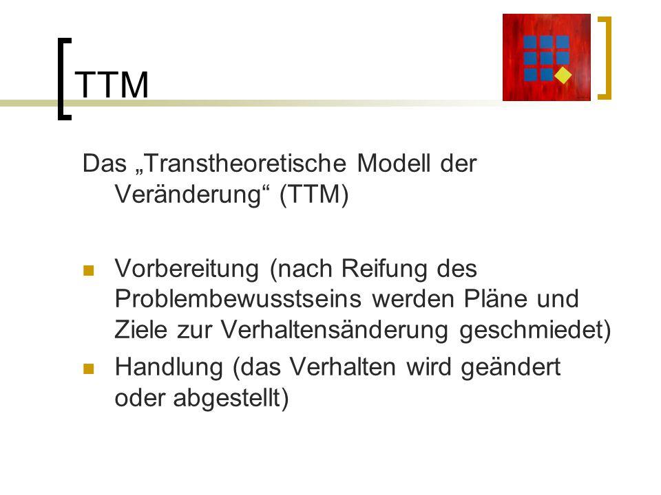 """TTM Das """"Transtheoretische Modell der Veränderung (TTM)"""