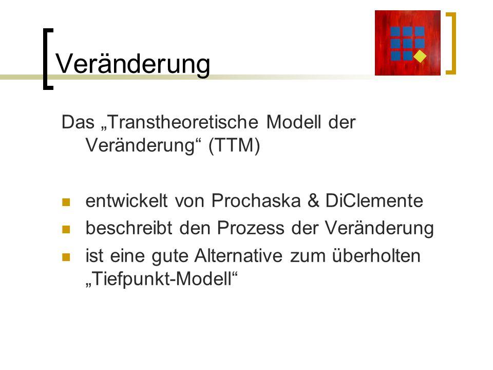 """Veränderung Das """"Transtheoretische Modell der Veränderung (TTM)"""