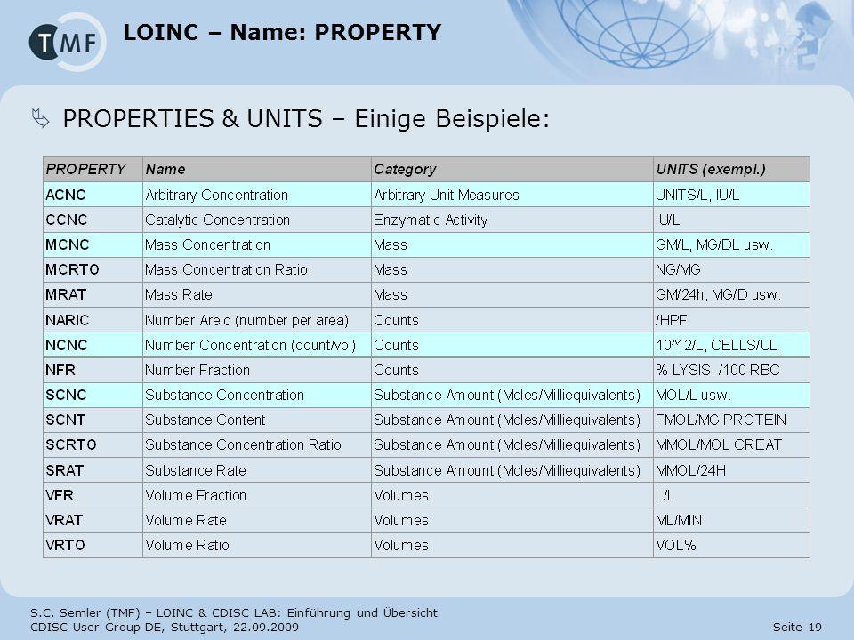 PROPERTIES & UNITS – Einige Beispiele:
