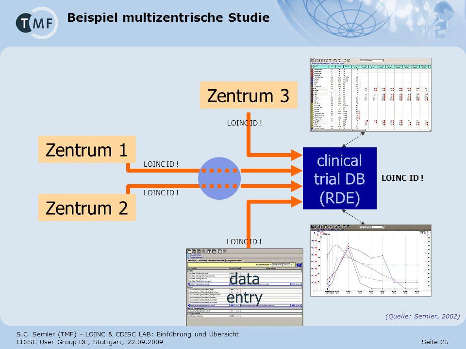 Beispiel multizentrische Studie