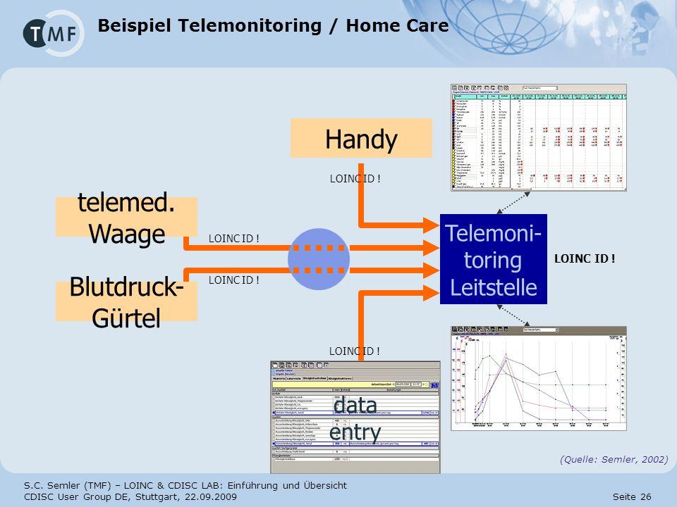 Beispiel Telemonitoring / Home Care