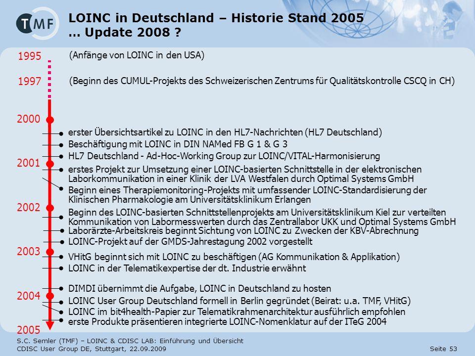 LOINC in Deutschland – Historie Stand 2005 … Update 2008