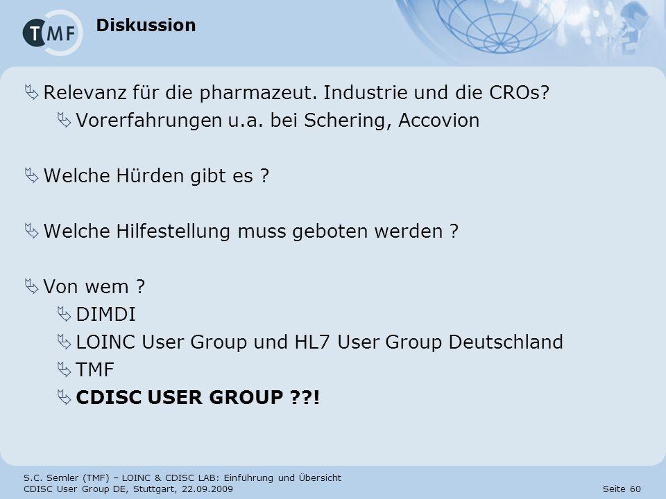 Relevanz für die pharmazeut. Industrie und die CROs