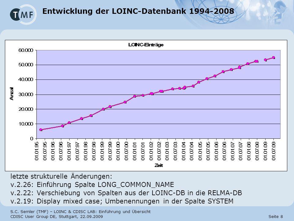 Entwicklung der LOINC-Datenbank 1994-2008