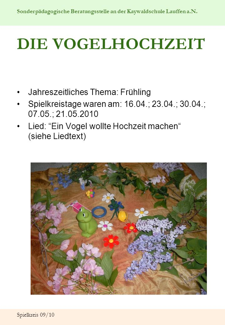 DIE VOGELHOCHZEIT Jahreszeitliches Thema: Frühling