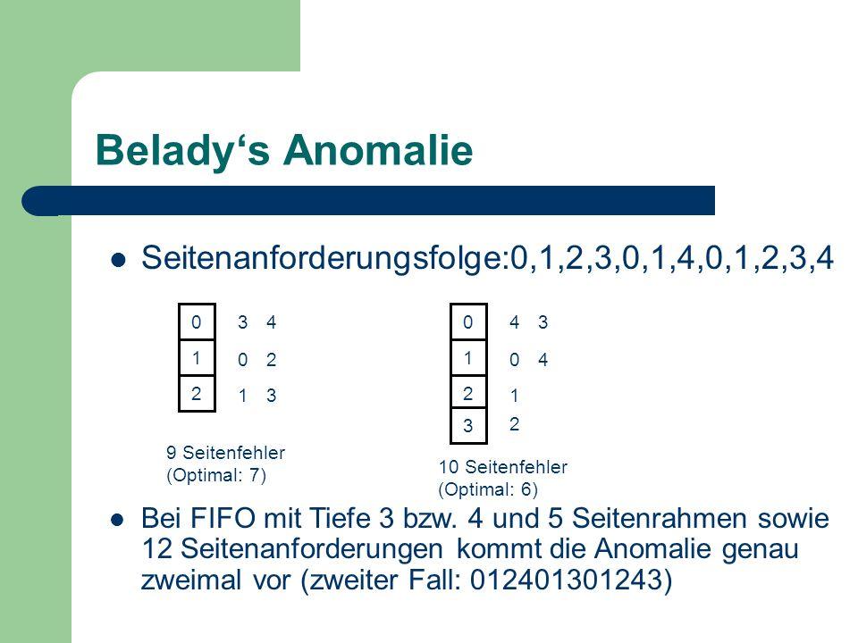 Belady's Anomalie Seitenanforderungsfolge:0,1,2,3,0,1,4,0,1,2,3,4