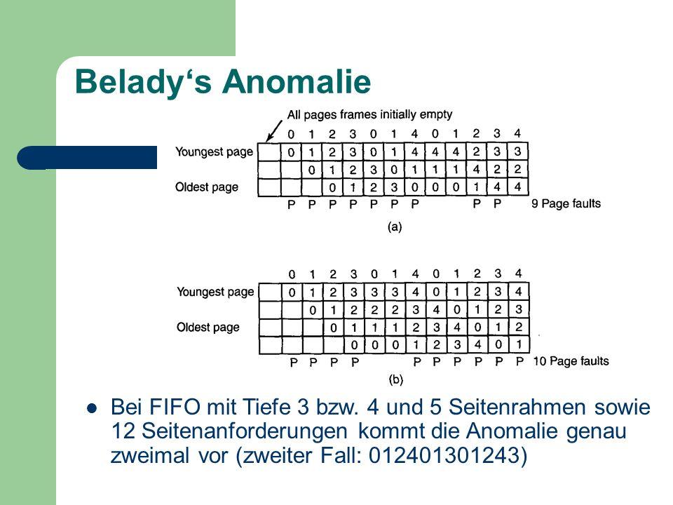 Belady's Anomalie