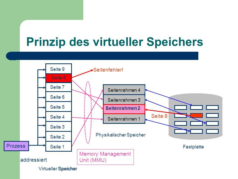 Prinzip des virtueller Speichers