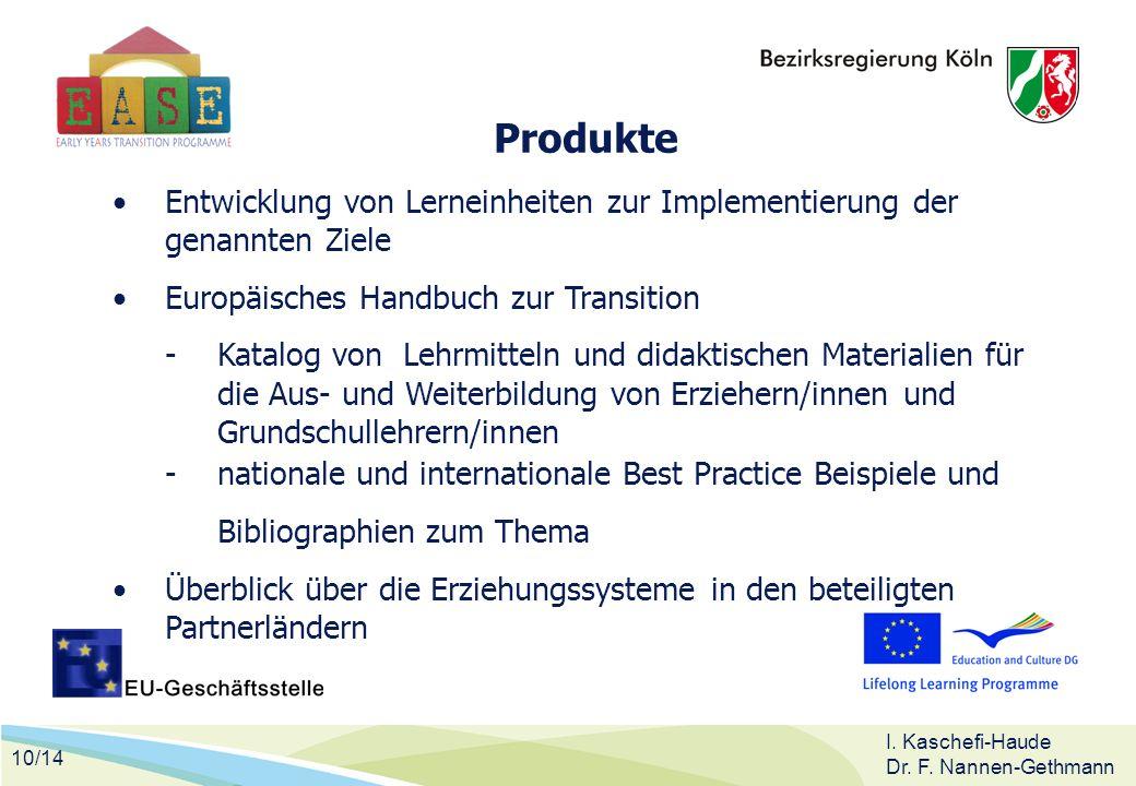 Produkte Entwicklung von Lerneinheiten zur Implementierung der genannten Ziele. Europäisches Handbuch zur Transition.