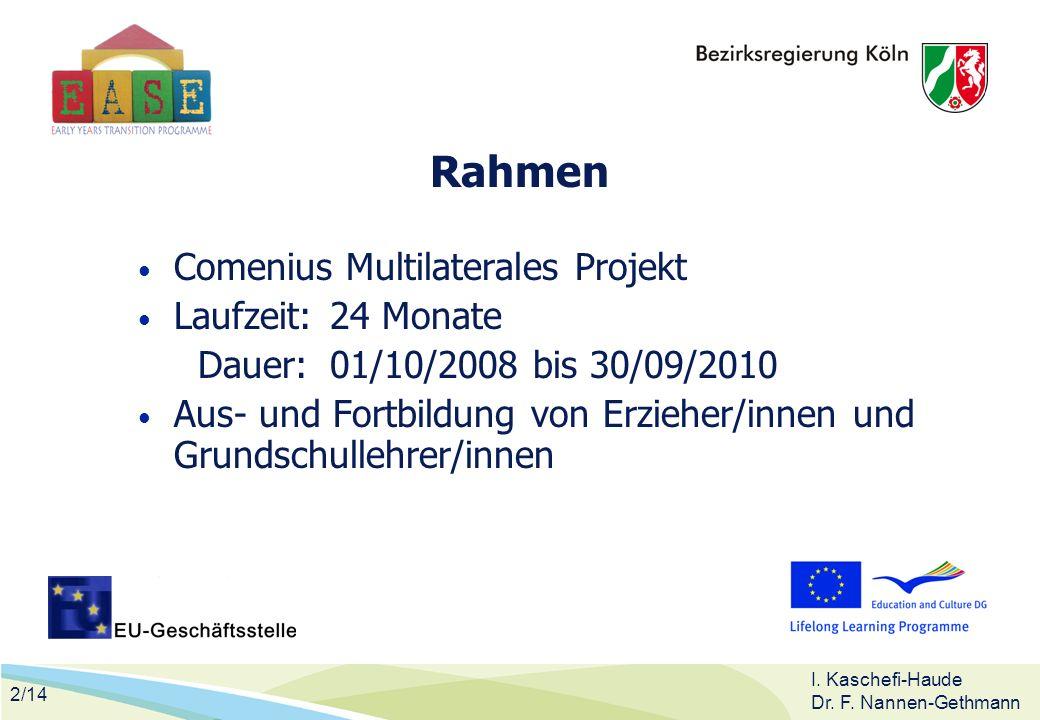 Rahmen Comenius Multilaterales Projekt Laufzeit: 24 Monate