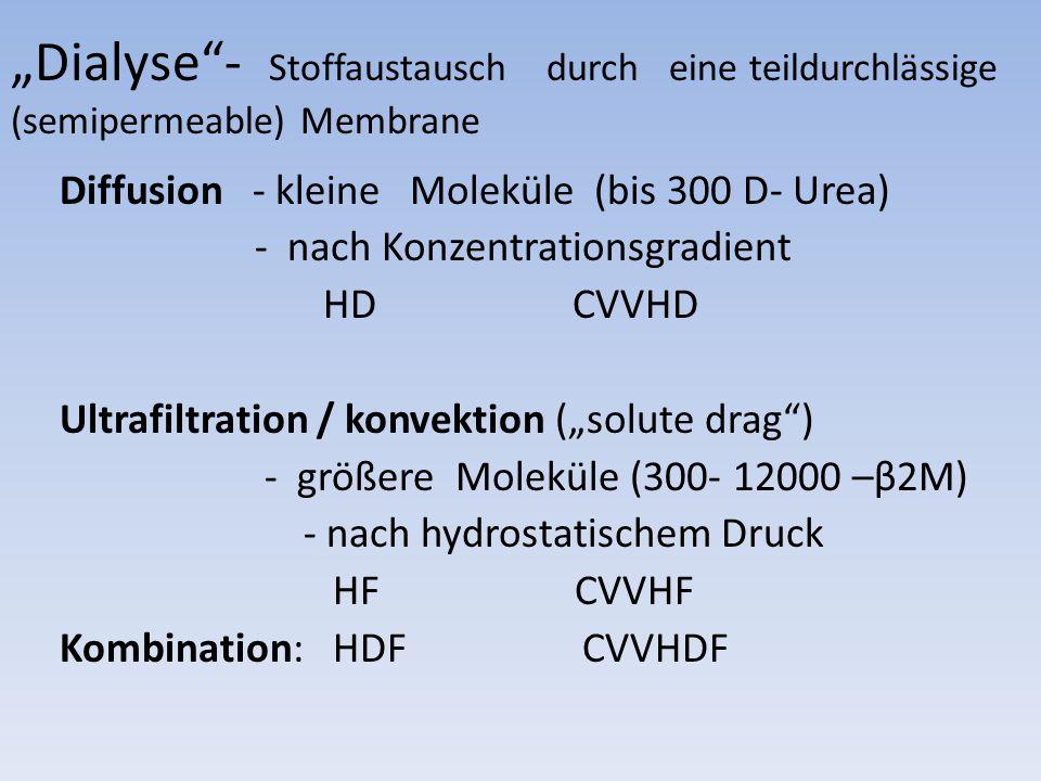 """""""Dialyse - Stoffaustausch durch eine teildurchlässige (semipermeable) Membrane"""