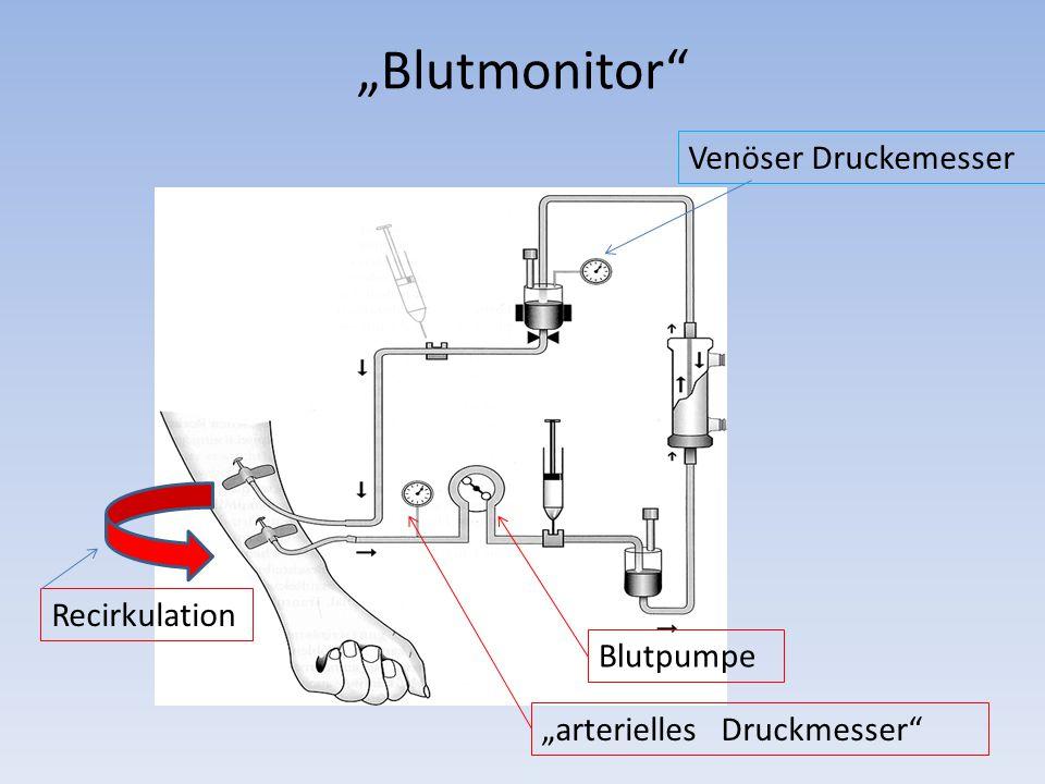 """Blutmonitor Venöser Druckemesser Recirkulation Blutpumpe"