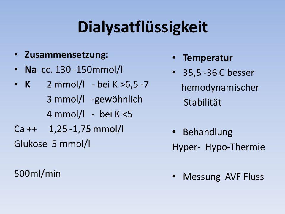 Dialysatflüssigkeit Zusammensetzung: Temperatur Na cc. 130 -150mmol/l
