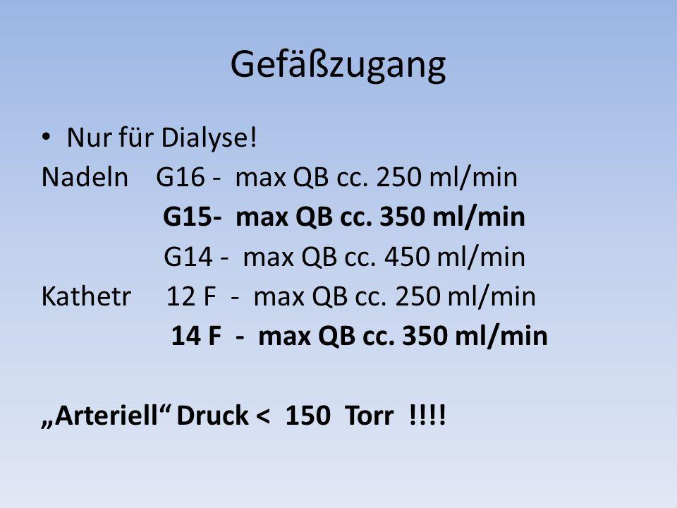 Gefäßzugang Nur für Dialyse! Nadeln G16 - max QB cc. 250 ml/min