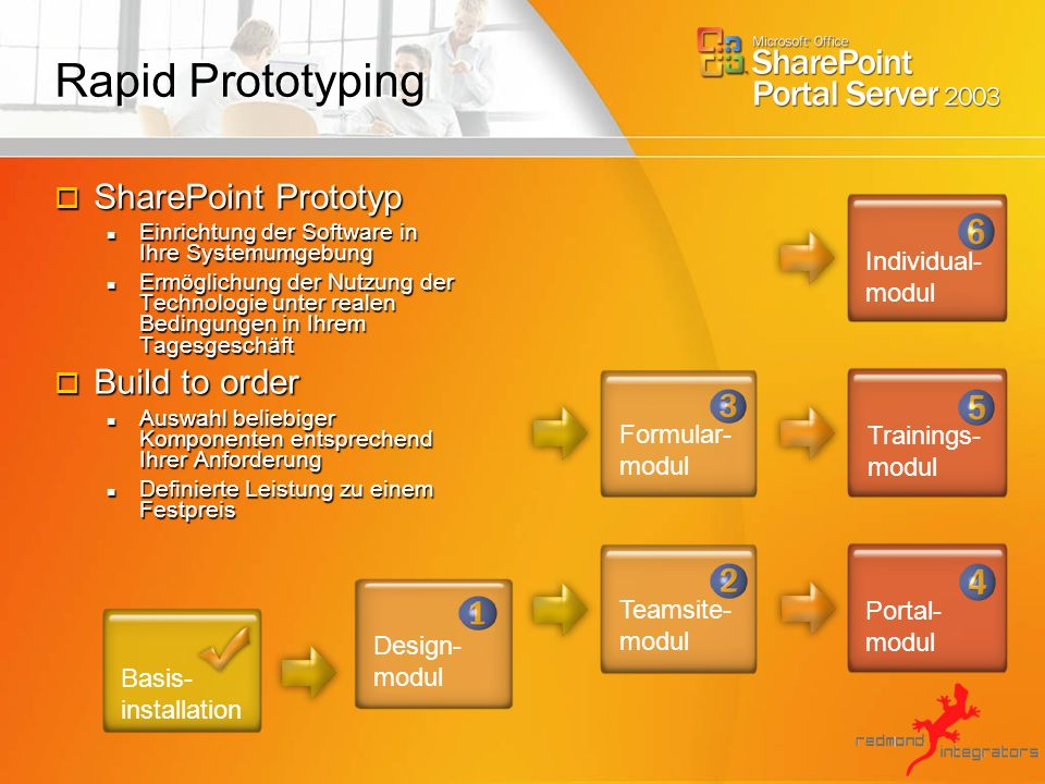 Rapid Prototyping SharePoint Prototyp Build to order Individual- modul