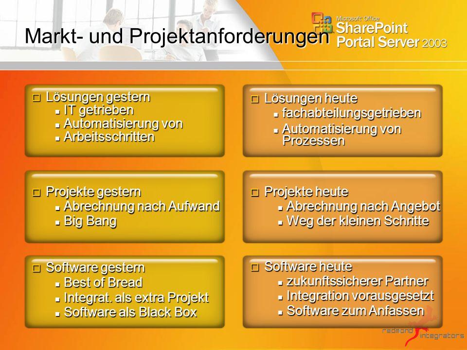 Markt- und Projektanforderungen