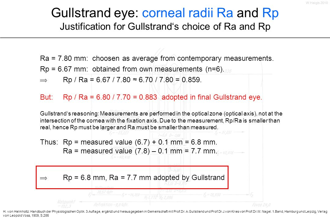 Gullstrand eye: corneal radii Ra and Rp