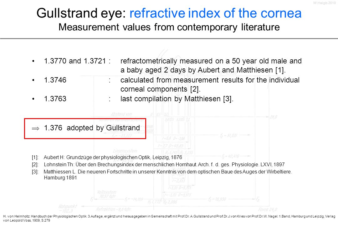 Gullstrand eye: refractive index of the cornea