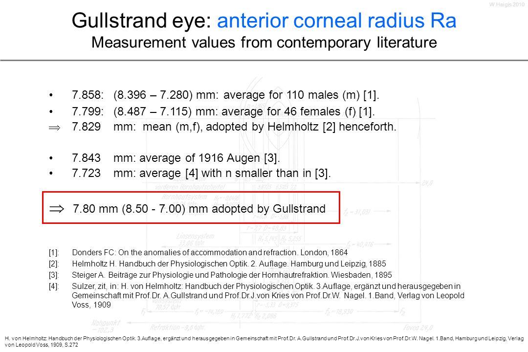 Gullstrand eye: anterior corneal radius Ra