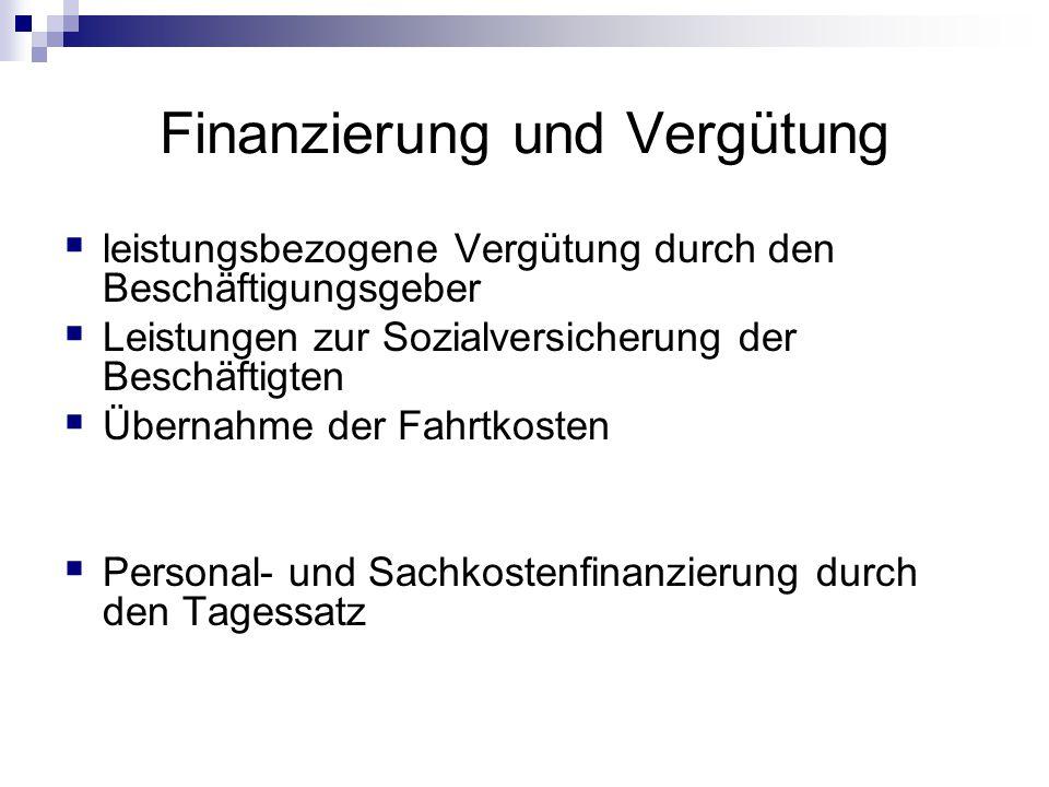 Finanzierung und Vergütung